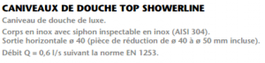 aco showerline_descriptif